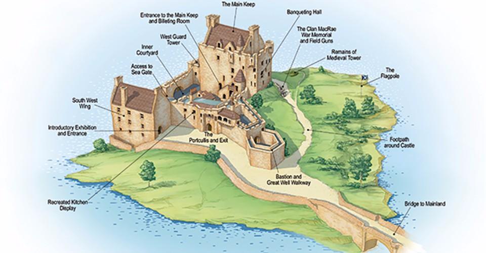 eilean-donan-castle-illustration